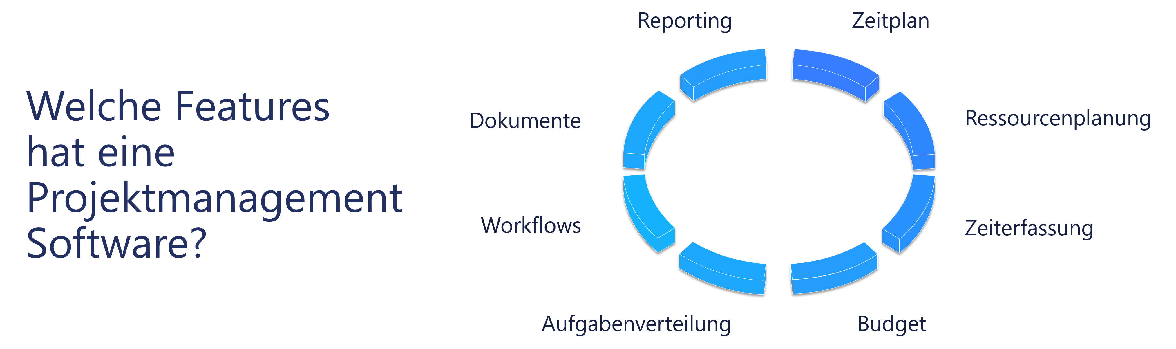 Darstellung - Welche Funktionen hat eine Projektmanagement Software